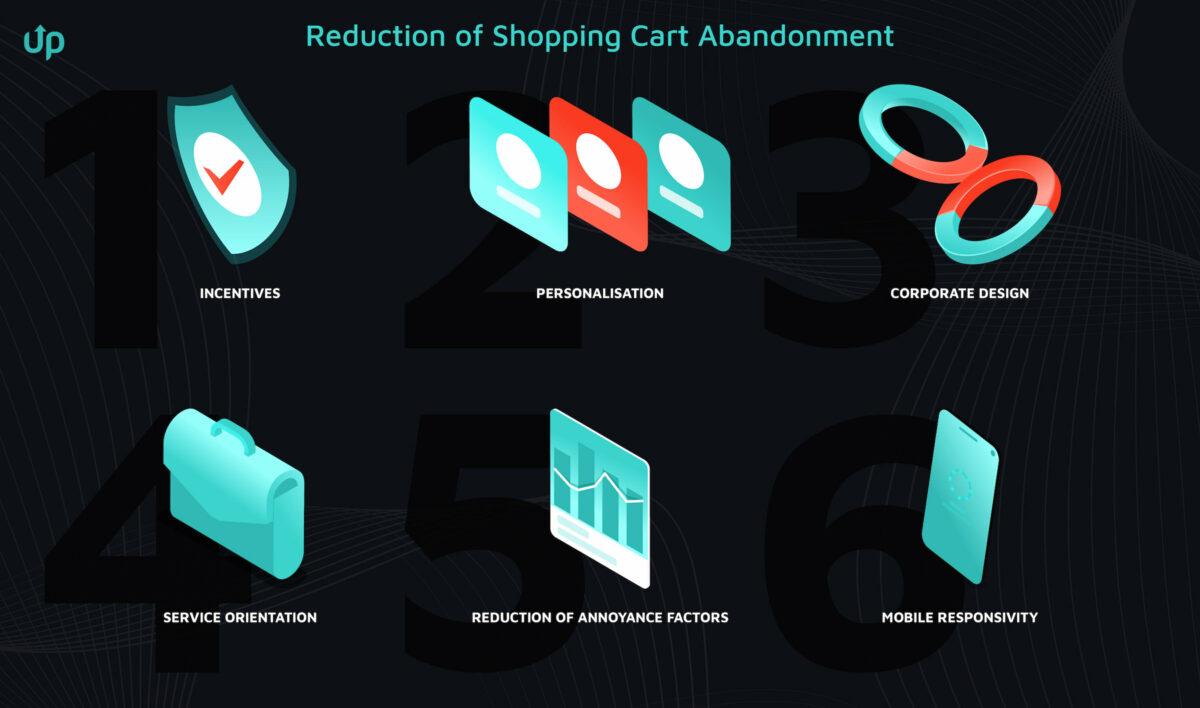 shopping cart abandoners abandonment