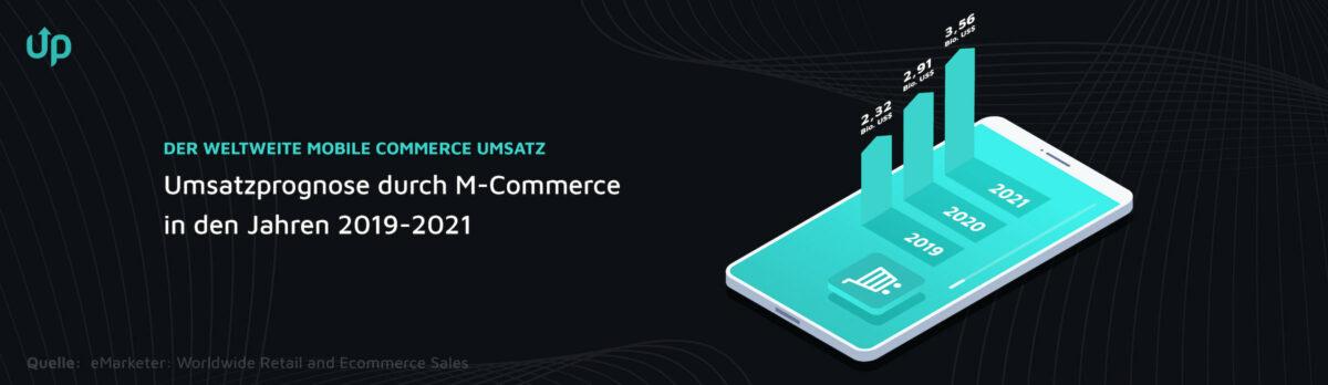 mobile commerce umsatz