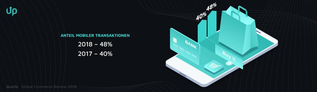 mobile transaktionen online shop