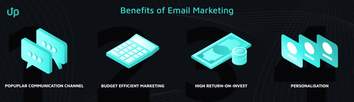 email marketing online shop