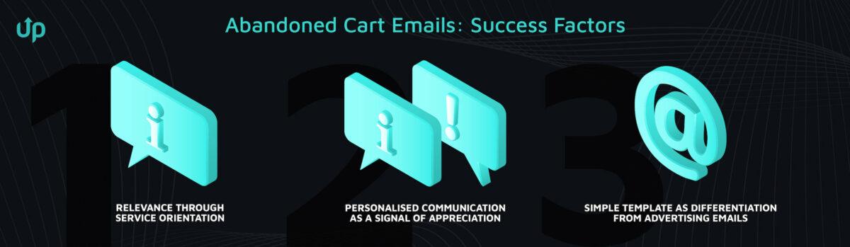 email marketing abandoned cart emails