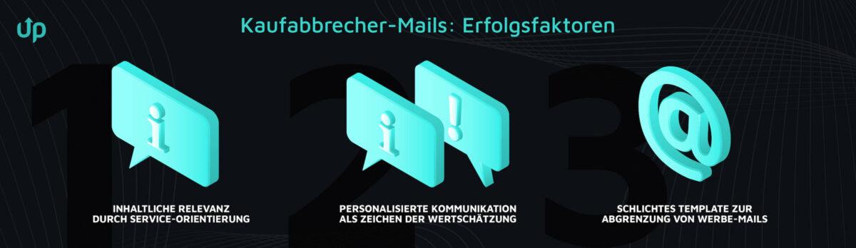 e mail marketing ecommerce