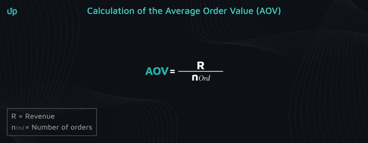 calculation of shopping cart value