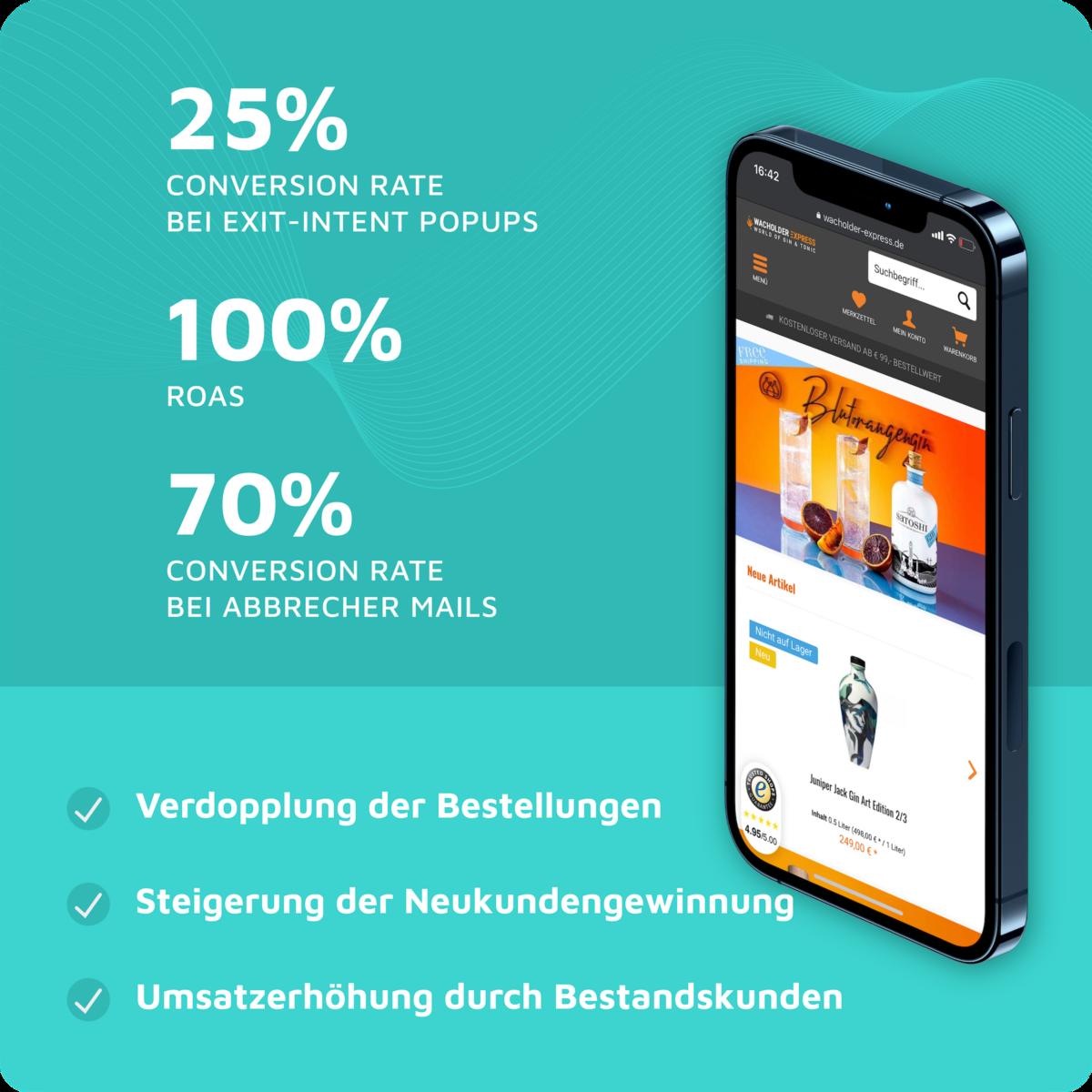 Wachholder Express Online Shop reduziert Kaufabbrüche