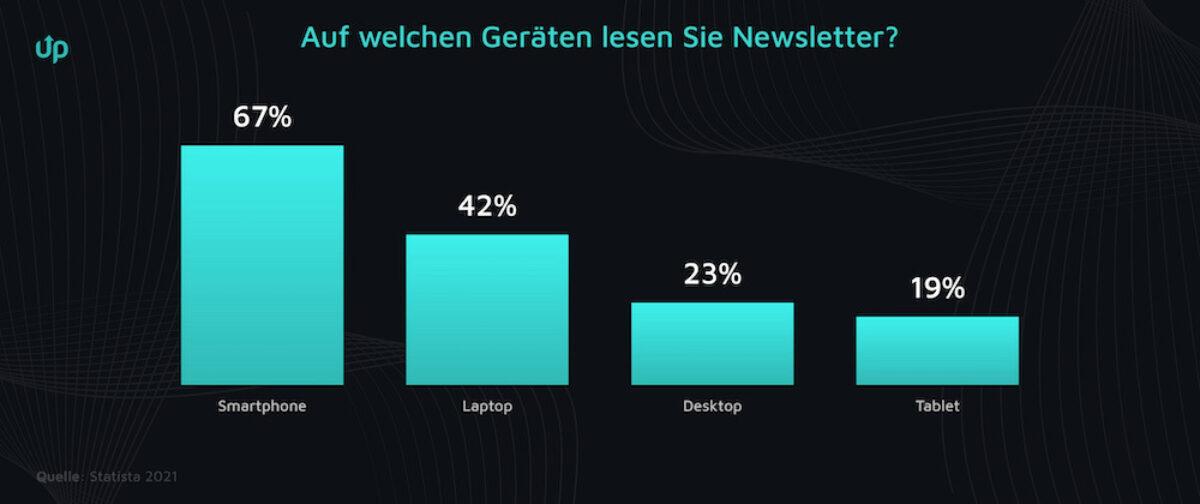 newsletter smartphone mobil
